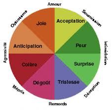 """la communication (dans tous ses supports et ses """"insupportables"""". Image204"""