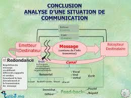 """la communication (dans tous ses supports et ses """"insupportables"""". Image222"""