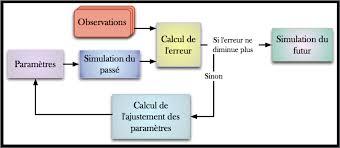 """la communication (dans tous ses supports et ses """"insupportables"""". Image260"""