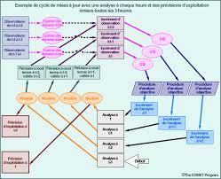 """la communication (dans tous ses supports et ses """"insupportables"""". Image265"""