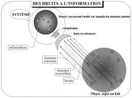 """la communication (dans tous ses supports et ses """"insupportables"""". Image266"""