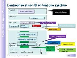 """la communication (dans tous ses supports et ses """"insupportables"""". Image267"""