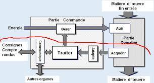 """la communication (dans tous ses supports et ses """"insupportables"""". Image286"""