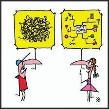 """la communication (dans tous ses supports et ses """"insupportables"""". Image292"""