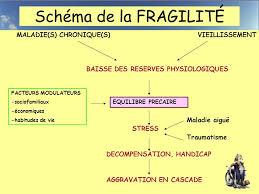 """la communication (dans tous ses supports et ses """"insupportables"""". Image321"""