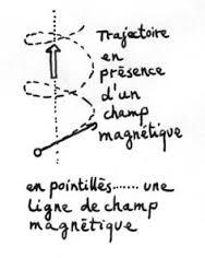 """la communication (dans tous ses supports et ses """"insupportables"""". Image386"""