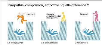 """la communication (dans tous ses supports et ses """"insupportables"""". Image399"""