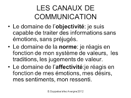 """la communication (dans tous ses supports et ses """"insupportables"""". Images59"""