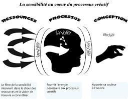"""la communication (dans tous ses supports et ses """"insupportables"""". Images65"""