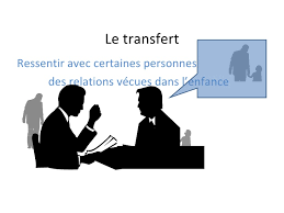 """la communication (dans tous ses supports et ses """"insupportables"""". Images70"""