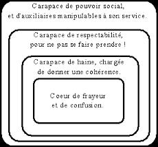 """la communication (dans tous ses supports et ses """"insupportables"""". Images97"""