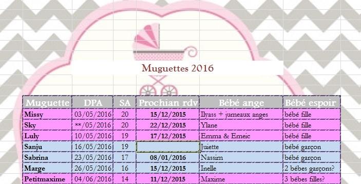 ***Les Muguettes 2016*** - Page 14 Muguet11