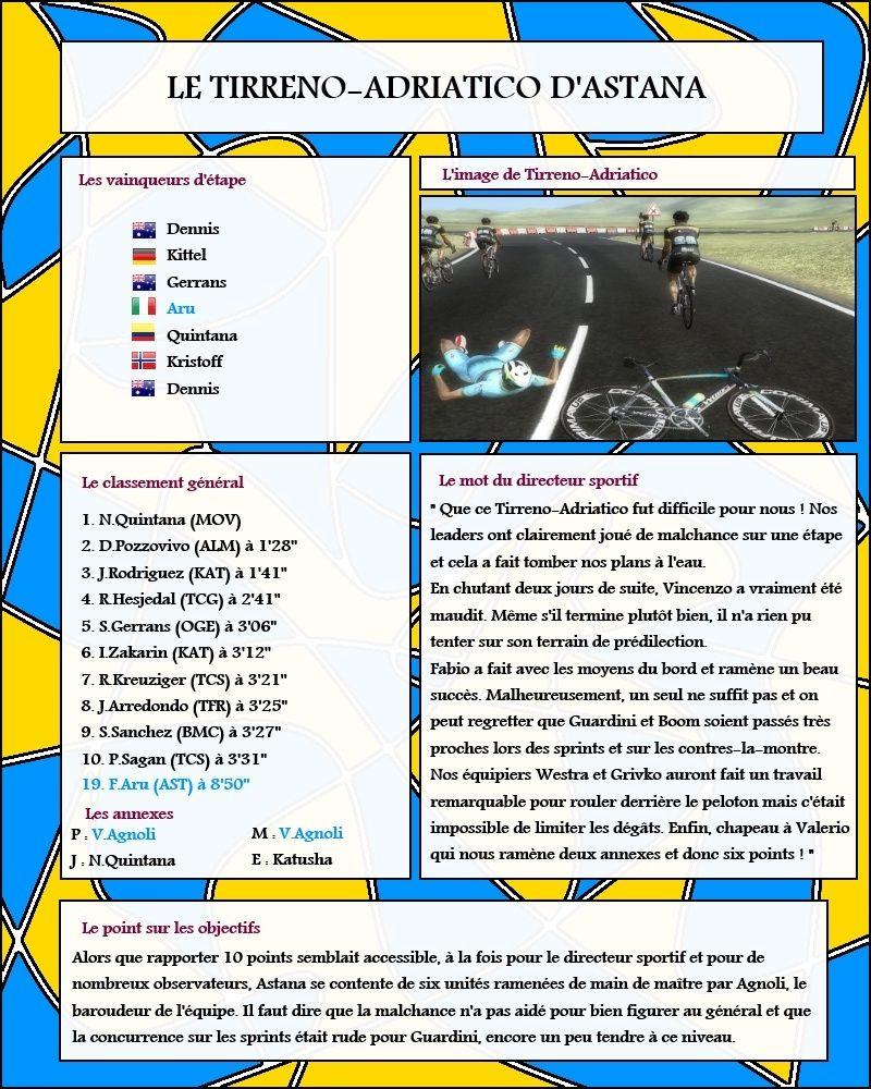 [*********] Random Challenge - Astana - Page 3 Page_121