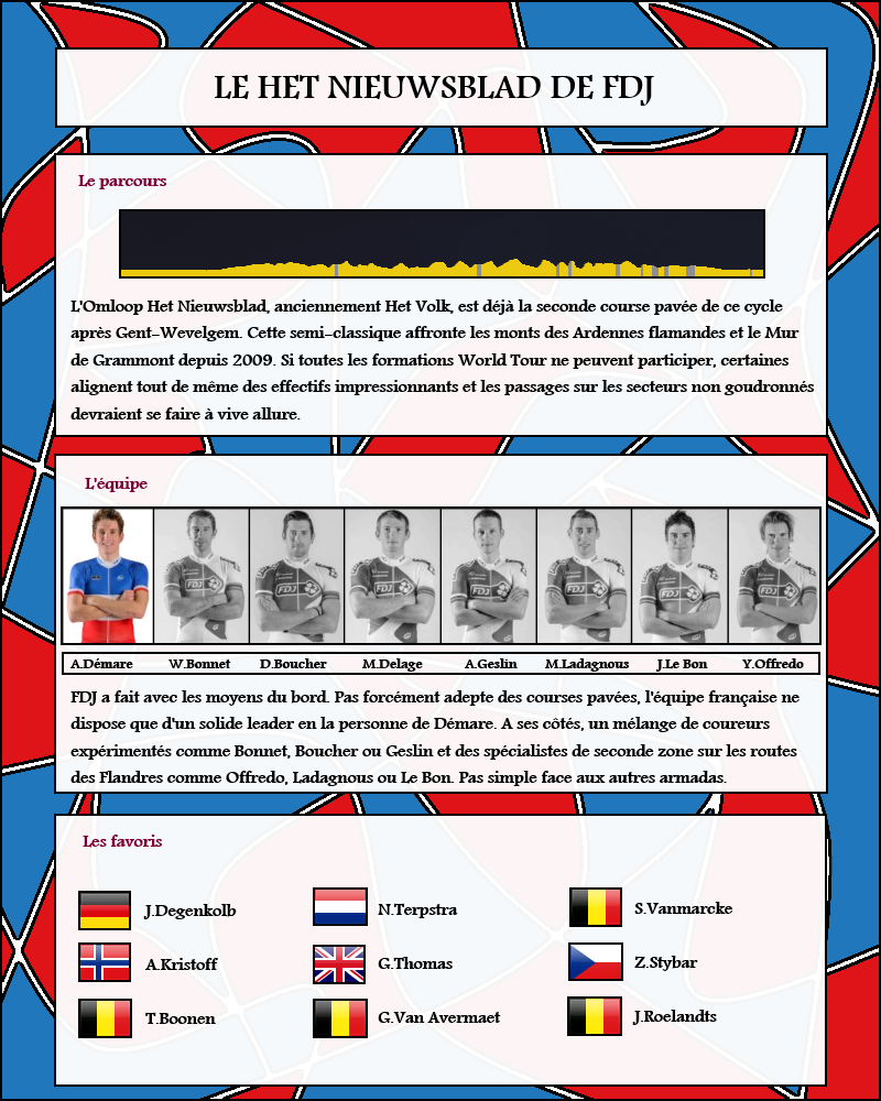 [*********] Random Challenge - Astana - Page 6 Page_213