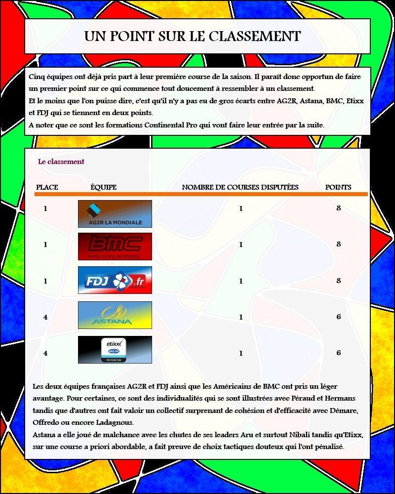 [*********] Random Challenge - Astana - Page 6 Page_314