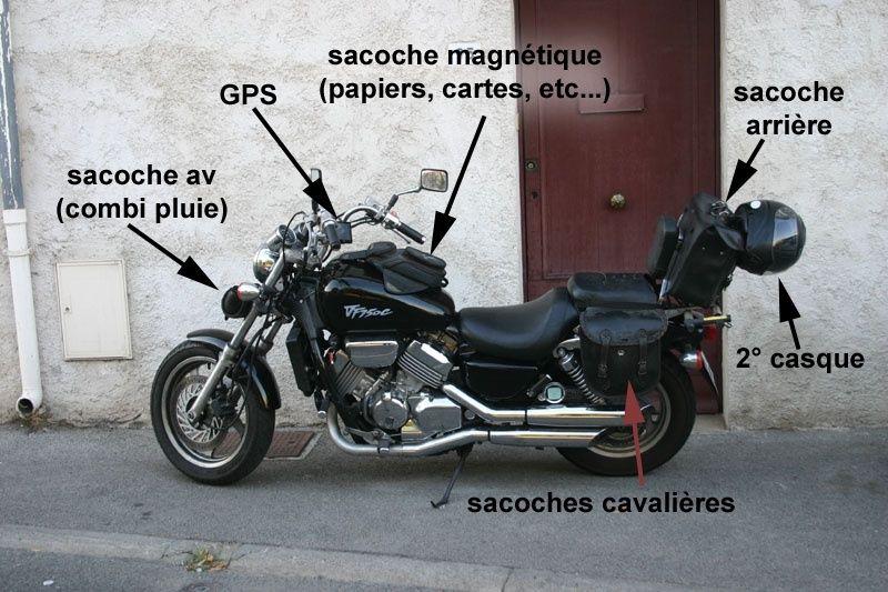 recherche des sacoches cavaliere  Equipe10