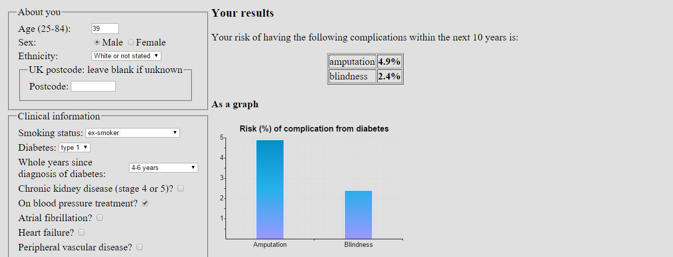 Diabetics do you want to know your complication risk? Amp10