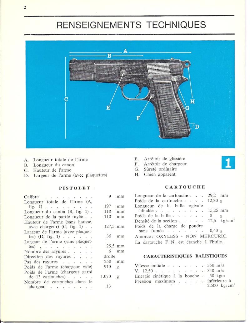Manuel technique du FN browning GP 35 - différents types Numyri11