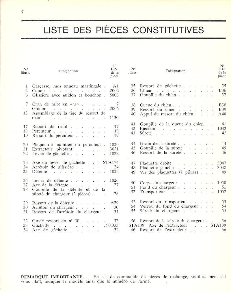 Manuel technique du FN browning GP 35 - différents types Numyri16