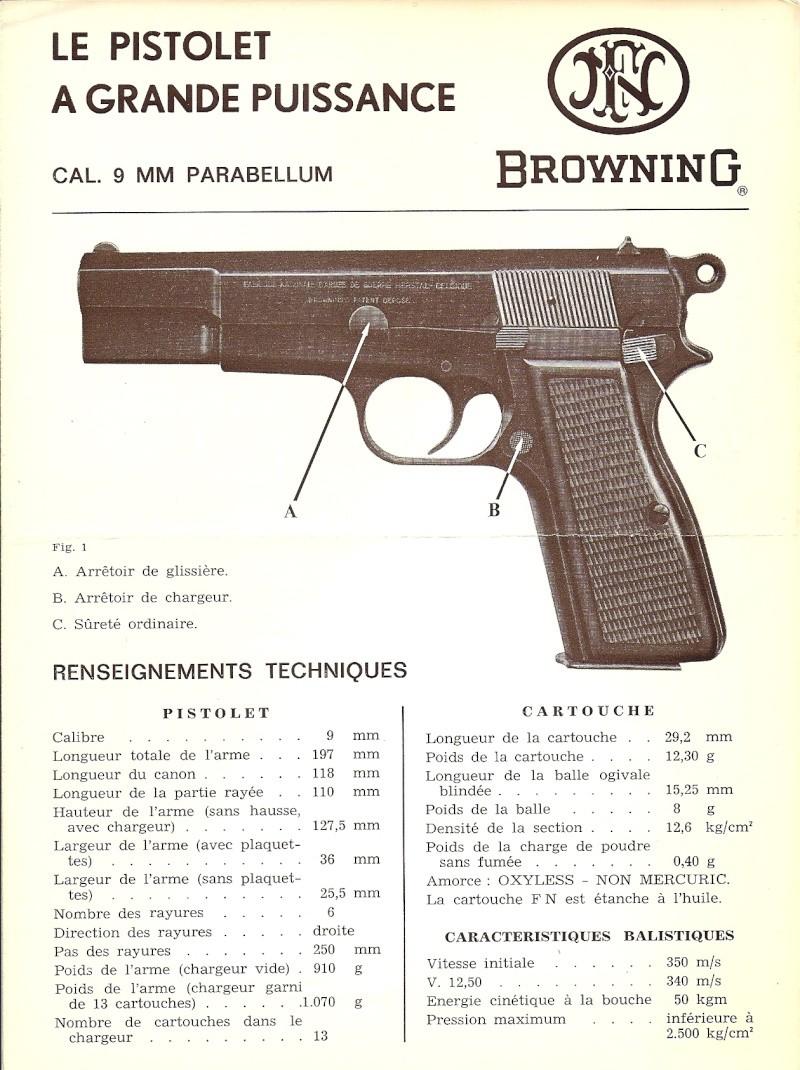 Manuel technique du FN browning GP 35 - différents types Numyri18