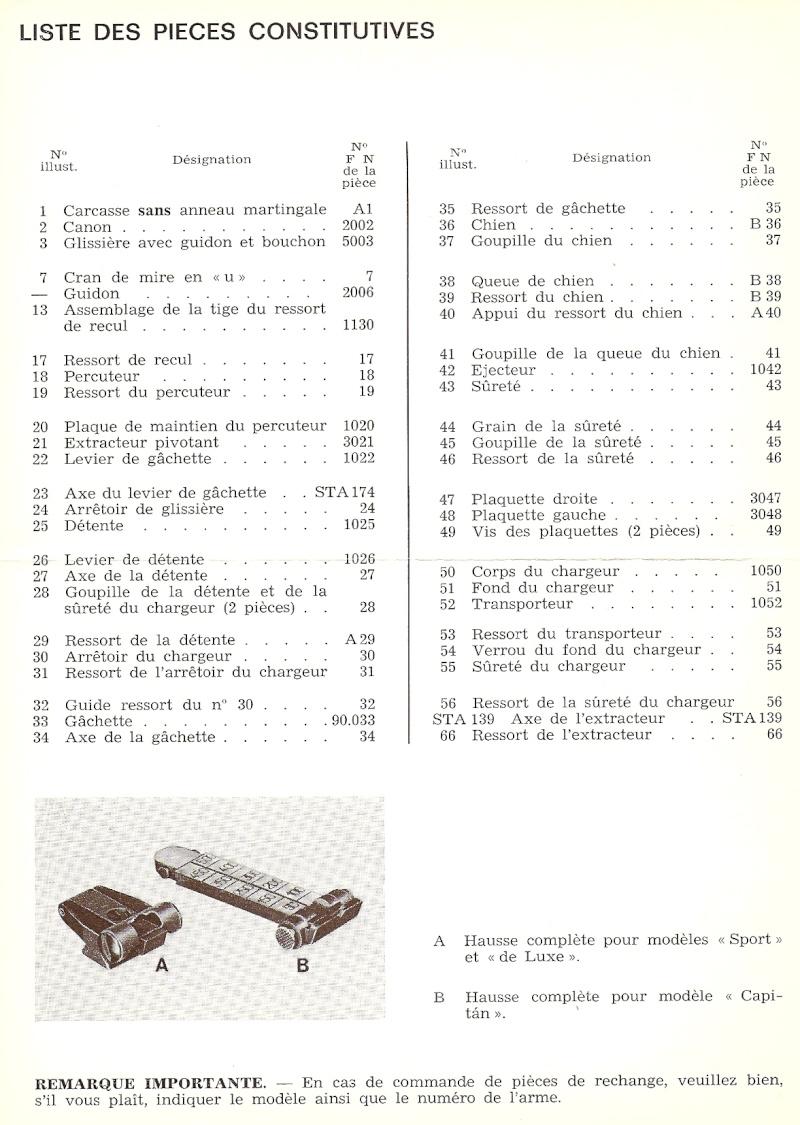 Manuel technique du FN browning GP 35 - différents types Numyri22