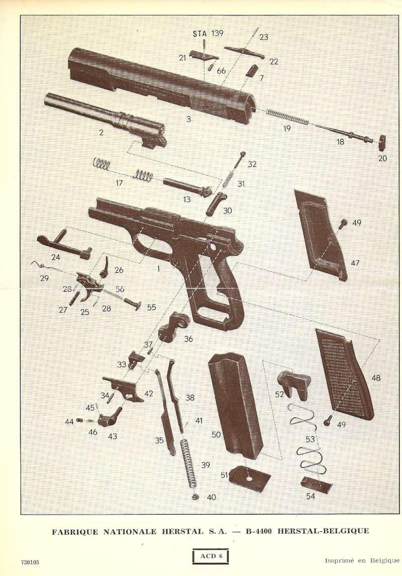 Manuel technique du FN browning GP 35 - différents types Numyri23