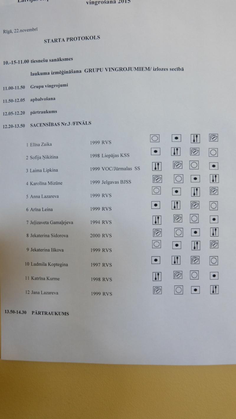 Latvijas Republikas čempionāts 2015 - результаты Dscf7612