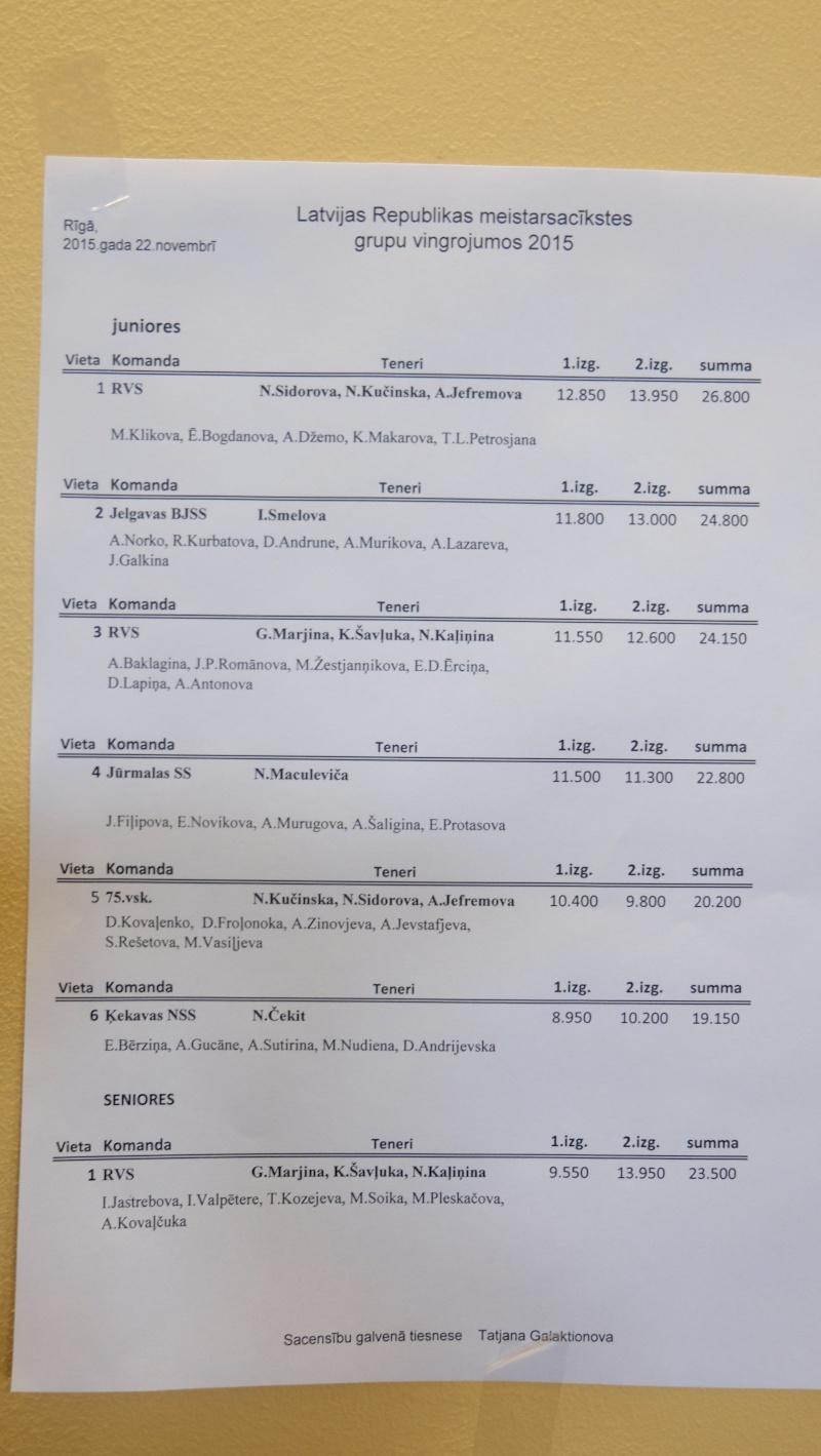 Latvijas Republikas čempionāts 2015 - результаты Dscf7613