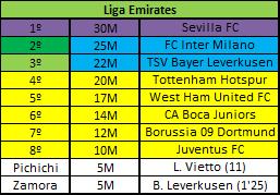 Liga Emirates (VIII) - Página 2 Liga_e11