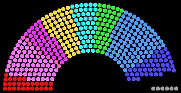 Diagramme de parlement Parlem12