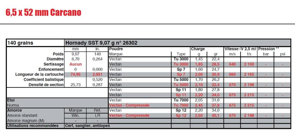 Rechargement 6.5x52 carcano - Page 3 Captur10