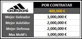 Marca Deportiva Adidas11
