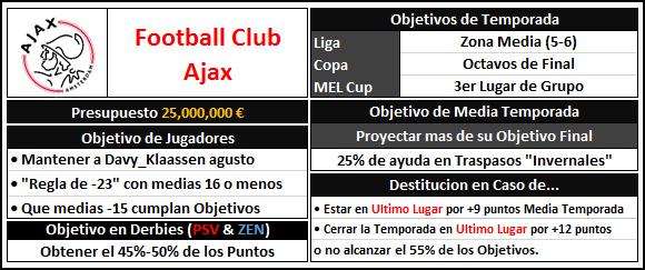 FC Ajax Ajx10