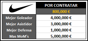 Marca Deportiva Nike_110