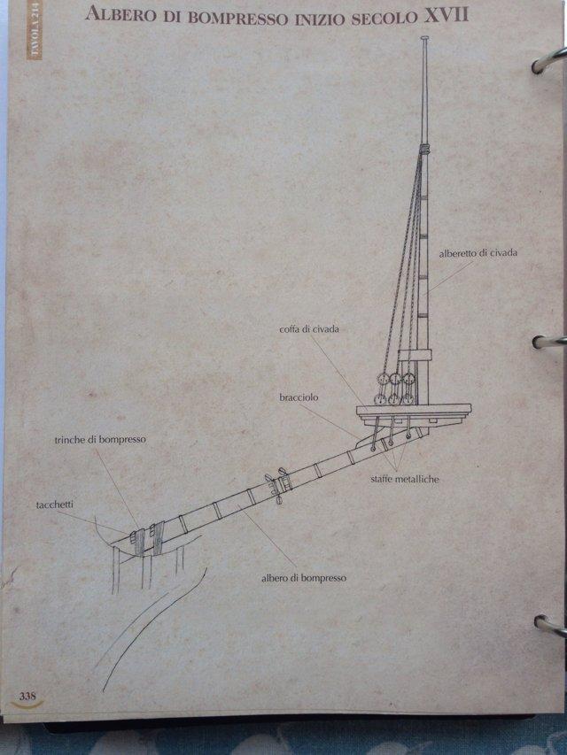 piani  -scr - La mia Couronne, da piani Lusci - Pagina 6 3_file13