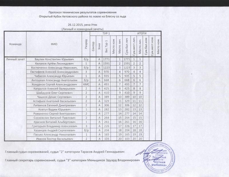 Кубок Кетовского района по Блесне. 26.12.2015. Eaiaa10