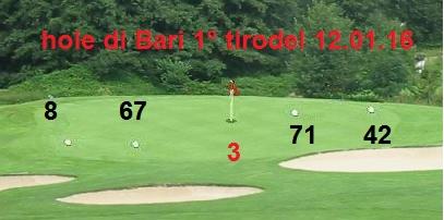  > gara Tour GOLF PGA 2016 - dal 12.01 al 16.01.16  >  Base_g10