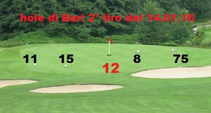|> gara Tour GOLF PGA 2016 - dal 12.01 al 16.01.16 |>  - Pagina 2 Base_g11