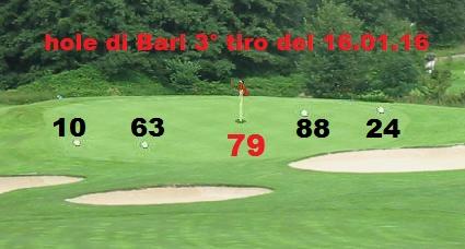 |> gara Tour GOLF PGA 2016 - dal 12.01 al 16.01.16 |>  - Pagina 2 Base_g12