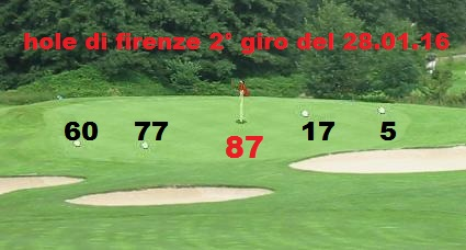  > gara Tour GOLF PGA 2016 - dal 26.01 al 30.01.16  >  - Pagina 2 Base_g16