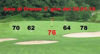  > gara Tour GOLF PGA 2016 - dal 26.01 al 30.01.16  >  - Pagina 2 Base_g17