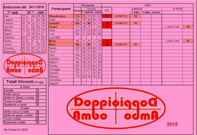 Doppio ambo dal 24 al 28.11.15 Risult18