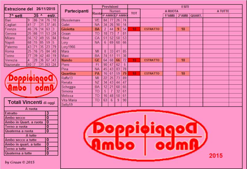 Doppio ambo dal 24 al 28.11.15 Risult20