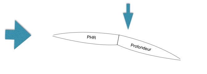 AF447 :  un accident d'une extraordinaire complexité - Page 2 Phr_re10