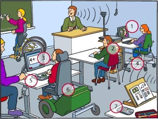 ¿Esta imagen representa el presente o el futuro del sistema educativo?  12003910