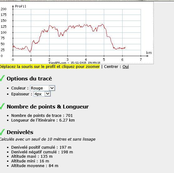 """Séances de """"L'avant Noël"""" des groupes du Lundi et Jeudi  Syance10"""
