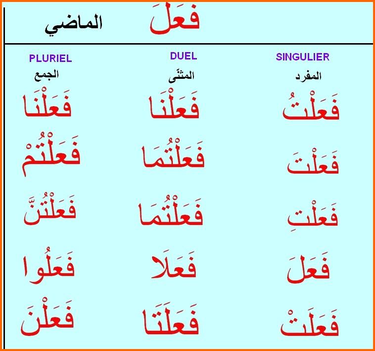 cours دروس  - Page 4 Aaaaaa10