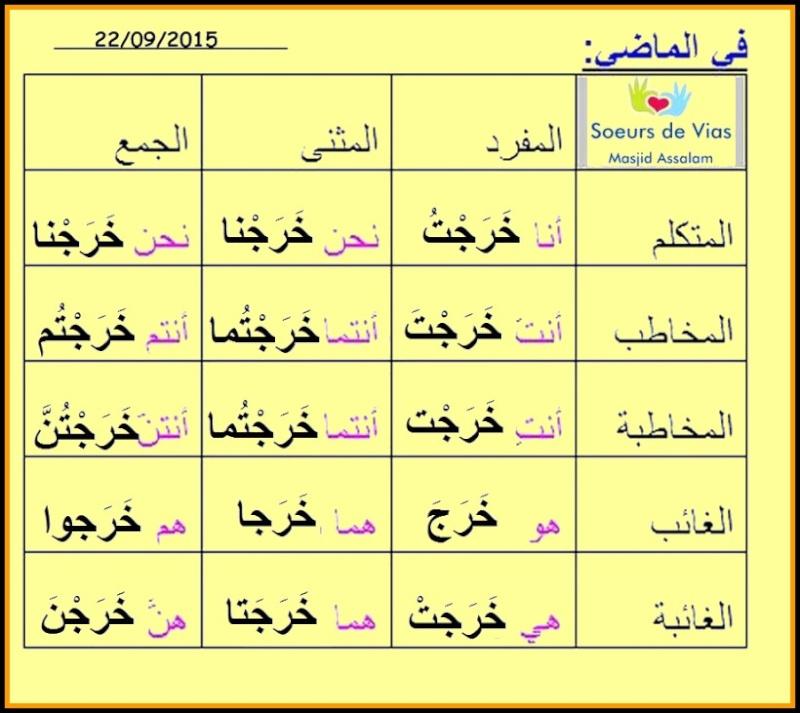 cours دروس  - Page 3 Ei_ooa12