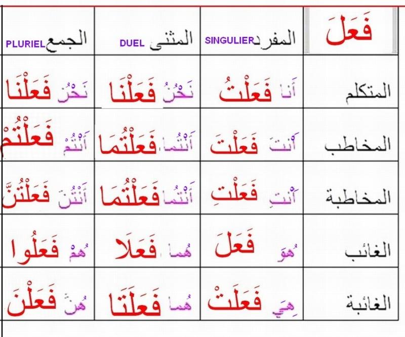 cours دروس  - Page 4 Eiaai10