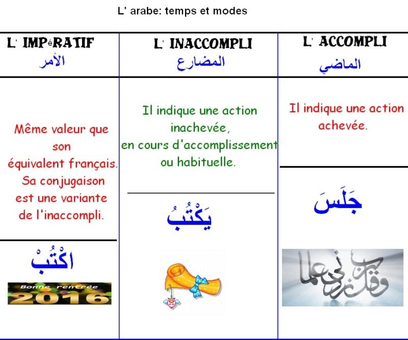 cours دروس  - Page 4 Idoio10